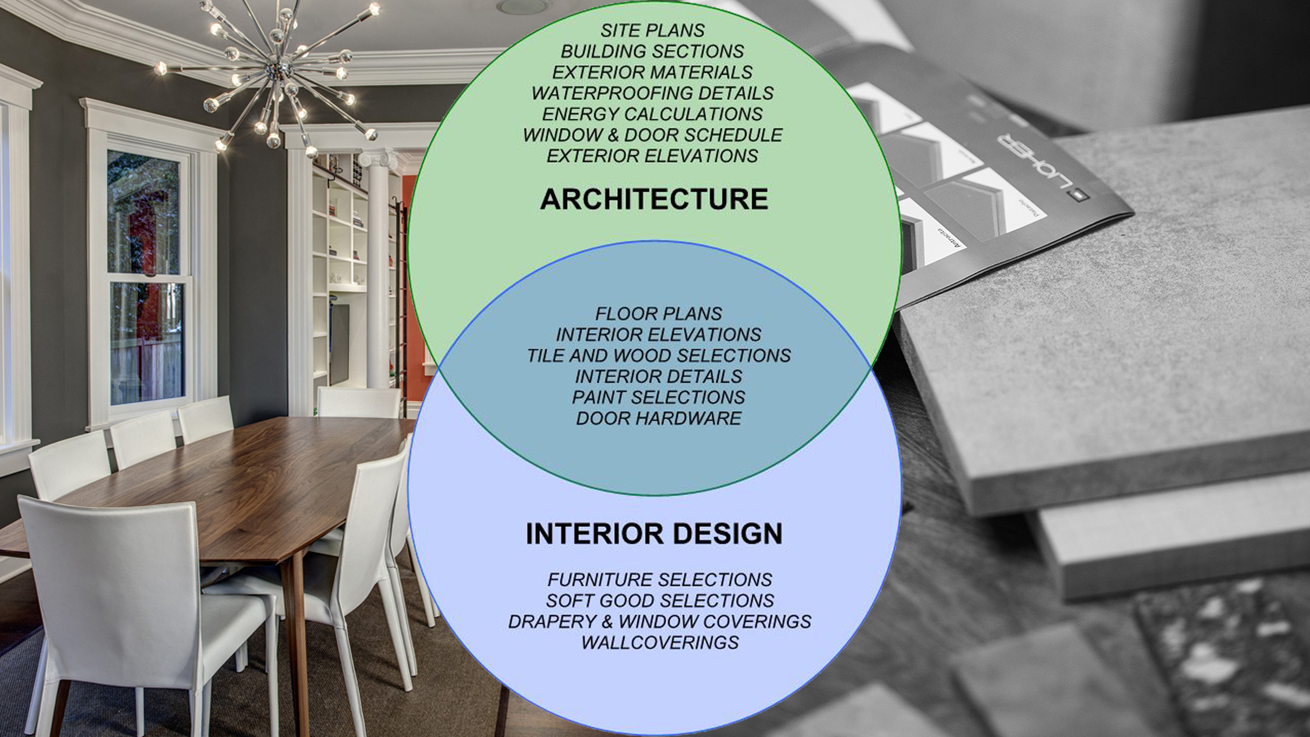Architecture vs interior design board vellum for Interior decorating vs design